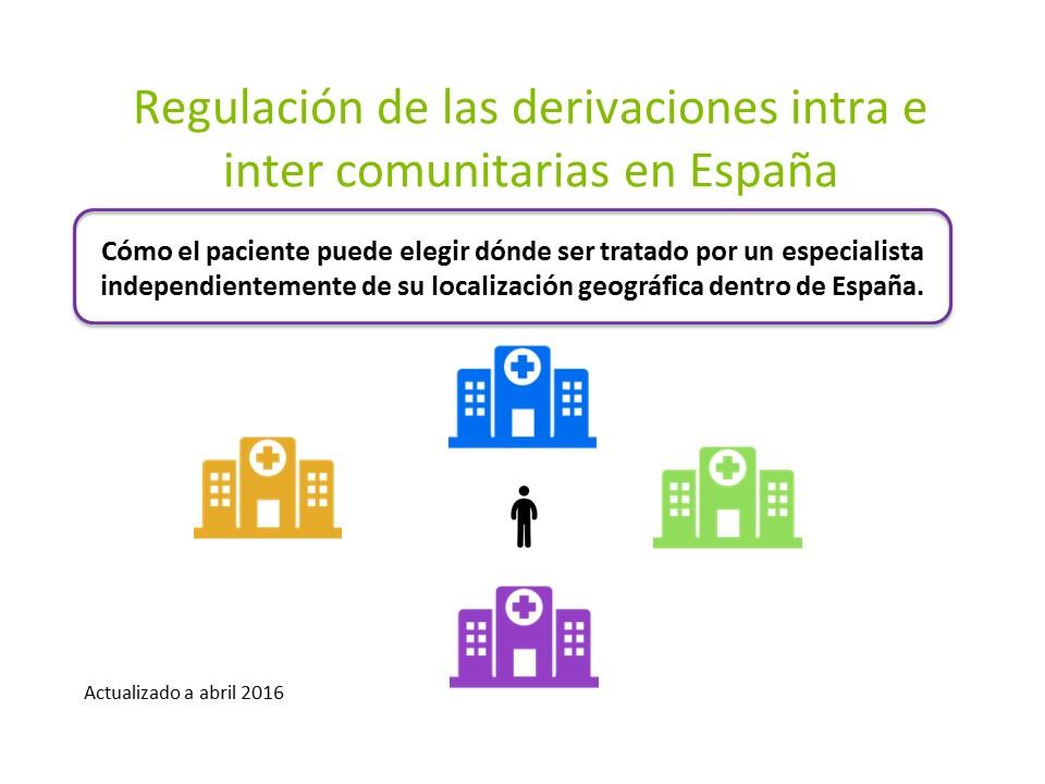 Regulación de las derivaciones intra e inter comunitarias en España
