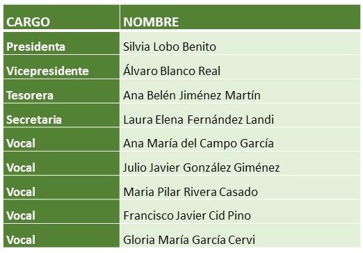 Lista Junta Directiva jun 2016